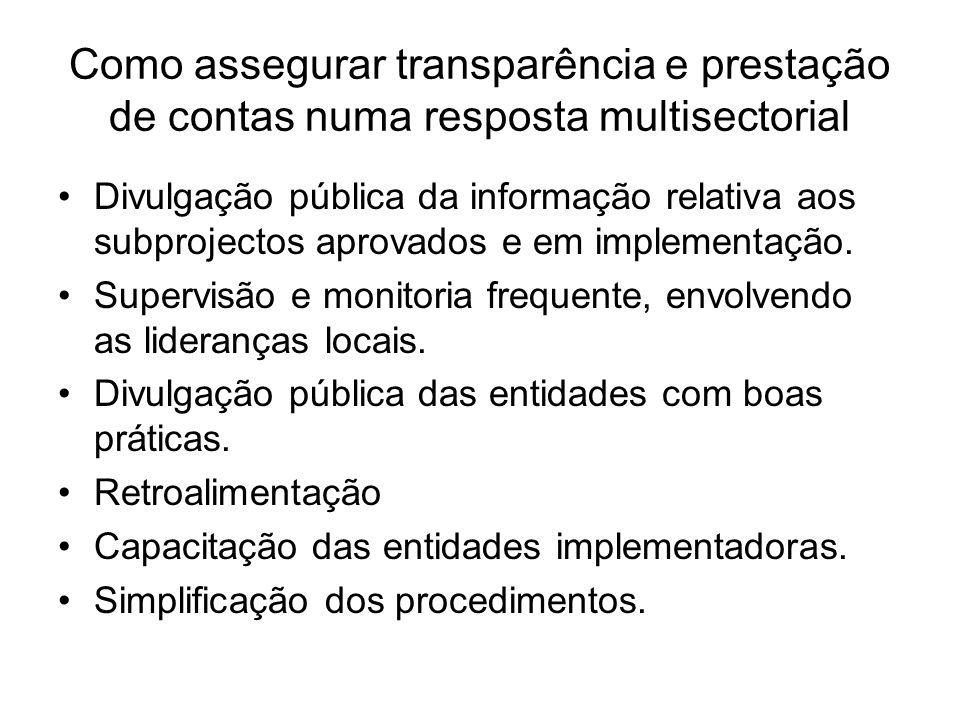 Como assegurar transparência e prestação de contas numa resposta multisectorial Divulgação pública da informação relativa aos subprojectos aprovados e em implementação.