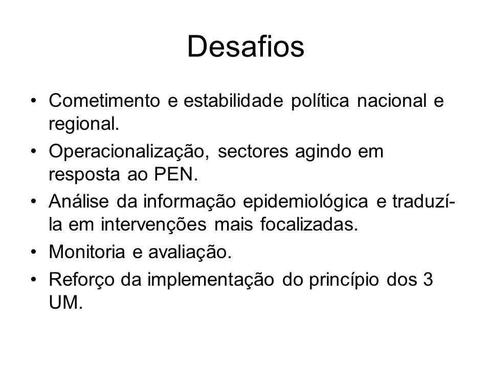 Desafios Cometimento e estabilidade política nacional e regional.