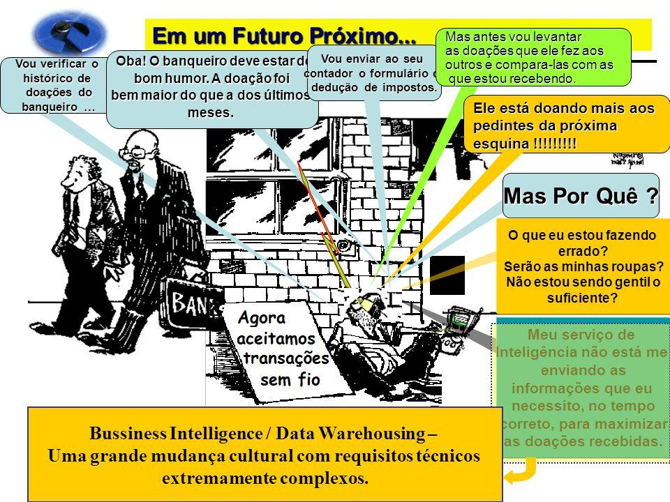 SAP R/3 FI CO AM PS WF IS MM HR SD PP QM PM Vendas e Distribuição Materiais, Equipamentos e Serviços Gestão de Produção Gestão da Qualidade Gestão de Manutenção Recursos Humanos Soluções para Indústrias Workflow Gestão de Projetos Ativo Fixo Controladoria Finanças Base de Dados Integrada BW Estrutura SAP/R3