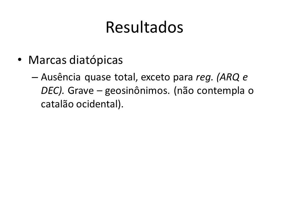 Resultados Marcas diatópicas – Ausência quase total, exceto para reg. (ARQ e DEC). Grave – geosinônimos. (não contempla o catalão ocidental).