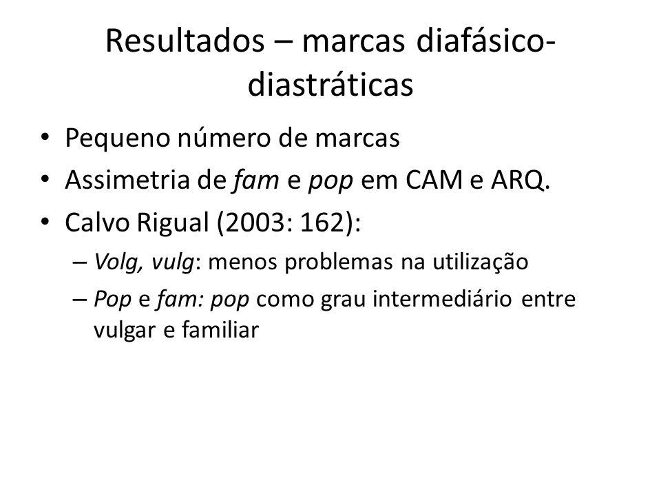 Resultados – marcas diafásico- diastráticas Pequeno número de marcas Assimetria de fam e pop em CAM e ARQ. Calvo Rigual (2003: 162): – Volg, vulg: men
