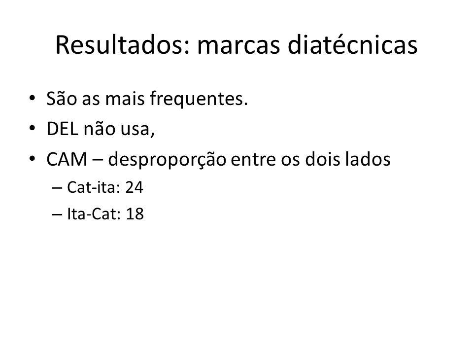 Resultados: marcas diatécnicas São as mais frequentes. DEL não usa, CAM – desproporção entre os dois lados – Cat-ita: 24 – Ita-Cat: 18