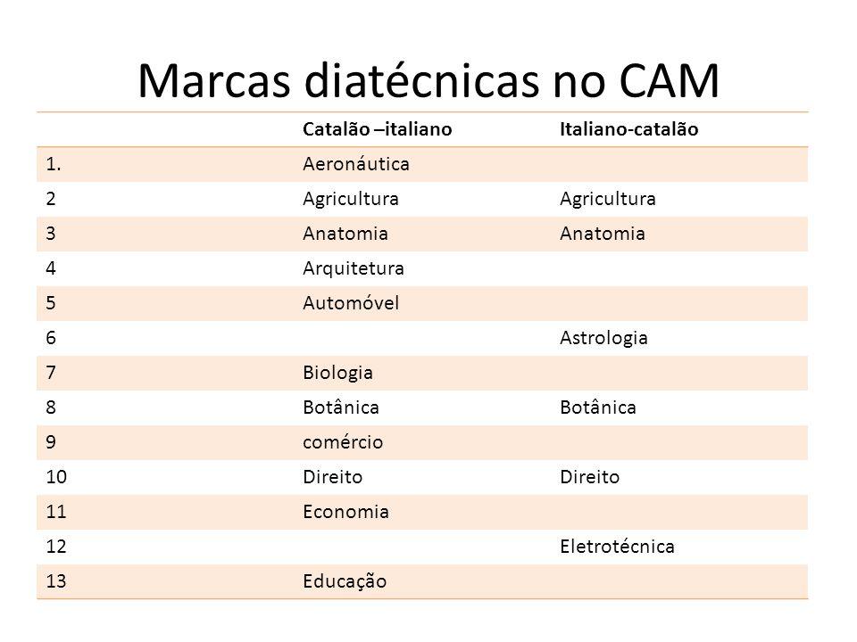 Marcas diatécnicas no CAM Catalão –italianoItaliano-catalão 1.Aeronáutica 2Agricultura 3Anatomia 4Arquitetura 5Automóvel 6Astrologia 7Biologia 8Botâni