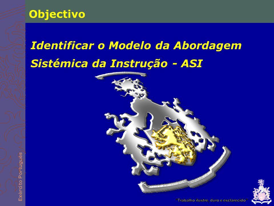 Exército Português Objectivo Identificar o Modelo da Abordagem Sistémica da Instrução - ASI