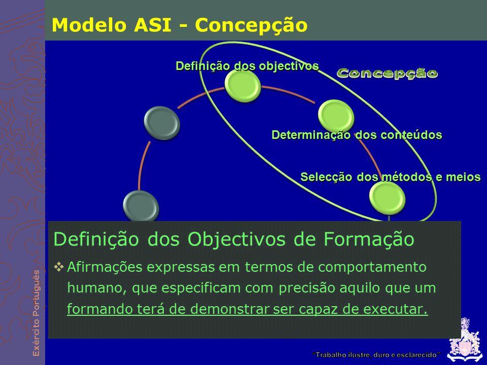 Exército Português Modelo ASI - Concepção Definição dos Objectivos de Formação  Afirmações expressas em termos de comportamento humano, que especific