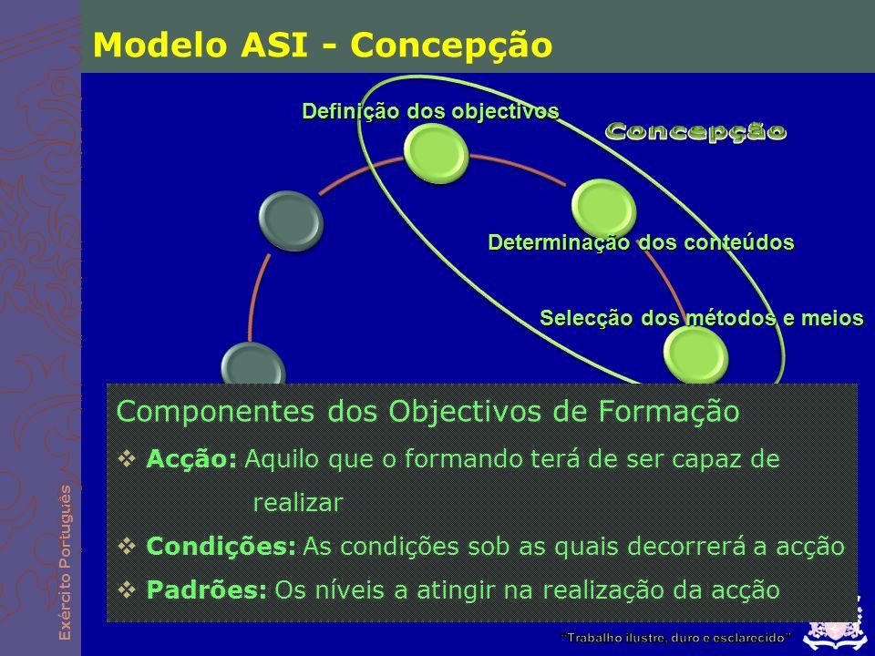 Exército Português Modelo ASI - Concepção Componentes dos Objectivos de Formação  Acção: Aquilo que o formando terá de ser capaz de realizar  Condiç