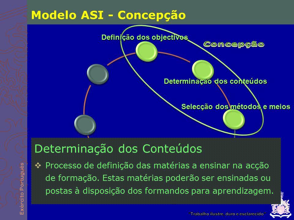 Exército Português Modelo ASI - Concepção Determinação dos Conteúdos  Processo de definição das matérias a ensinar na acção de formação. Estas matéri