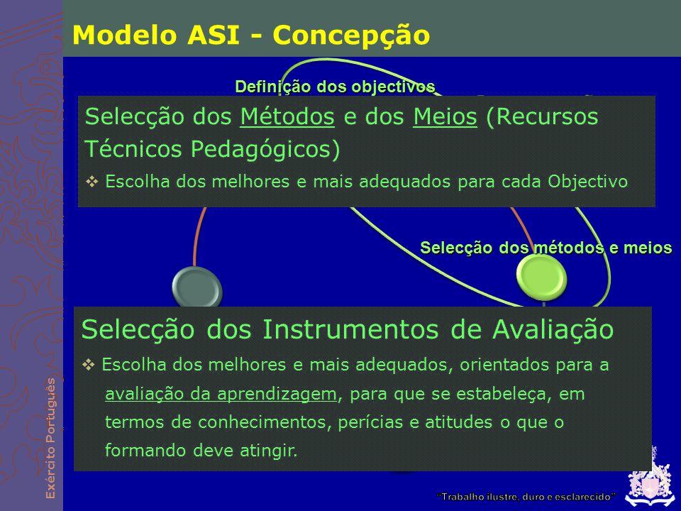 Exército Português Modelo ASI - Concepção Selecção dos Instrumentos de Avaliação  Escolha dos melhores e mais adequados, orientados para a avaliação