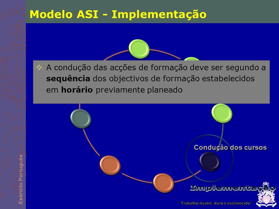 Exército Português Modelo ASI - Implementação  A condução das acções de formação deve ser segundo a sequência dos objectivos de formação estabelecido