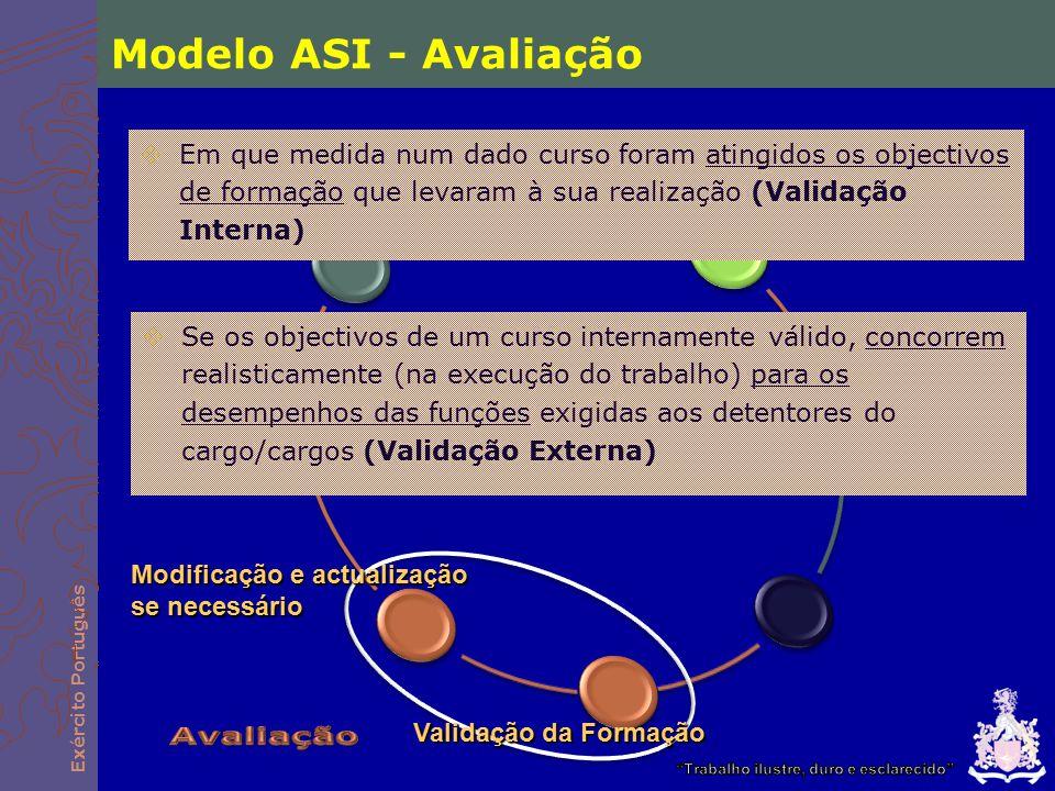 Exército Português Modelo ASI - Avaliação  Em que medida num dado curso foram atingidos os objectivos de formação que levaram à sua realização (Valid