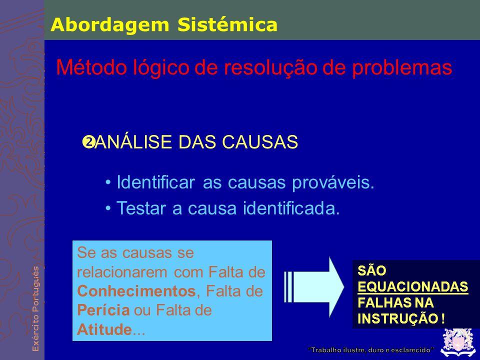 Exército Português  ANÁLISE DAS CAUSAS Identificar as causas prováveis. Testar a causa identificada. Se as causas se relacionarem com Falta de Conhec