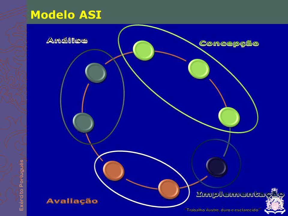 Exército Português Modelo ASI
