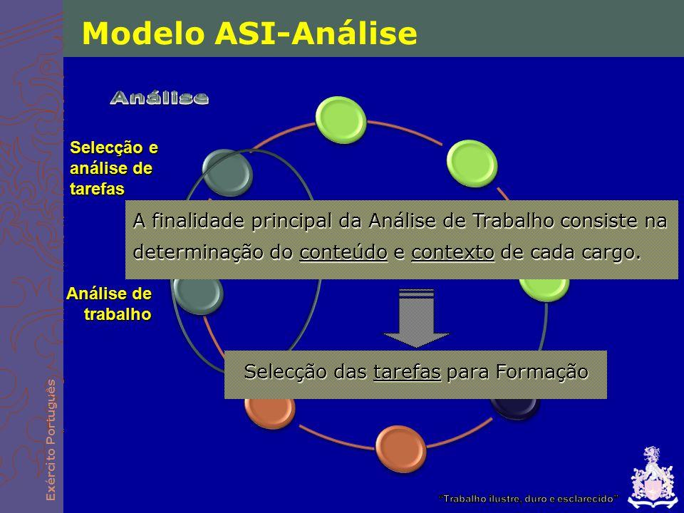 Exército Português Selecção e análise de tarefas Análise de trabalho A finalidade principal da Análise de Trabalho consiste na determinação do conteúd