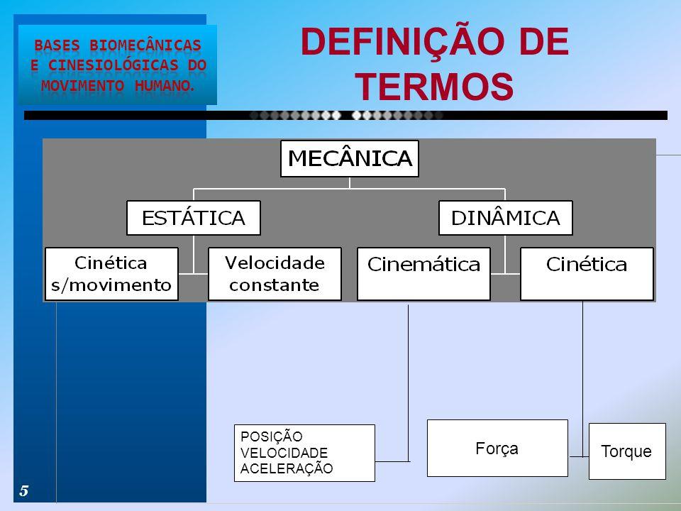 DEFINIÇÃO DE TERMOS 5 Força POSIÇÃO VELOCIDADE ACELERAÇÃO Torque