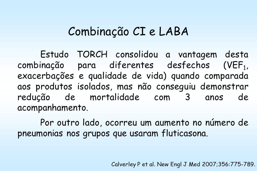 Combinação CI e LABA Estudo TORCH consolidou a vantagem desta combinação para diferentes desfechos (VEF 1, exacerbações e qualidade de vida) quando comparada aos produtos isolados, mas não conseguiu demonstrar redução de mortalidade com 3 anos de acompanhamento.