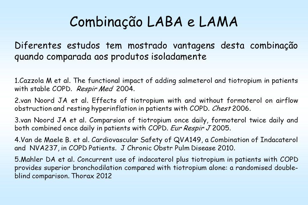 Combinação LABA e LAMA Diferentes estudos tem mostrado vantagens desta combinação quando comparada aos produtos isoladamente 1.Cazzola M et al.