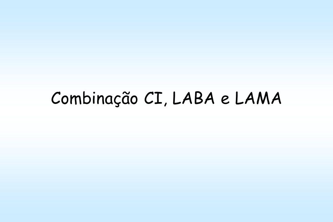 Combinação CI, LABA e LAMA