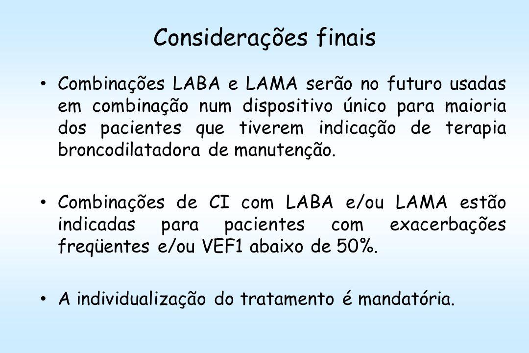 Considerações finais Combinações LABA e LAMA serão no futuro usadas em combinação num dispositivo único para maioria dos pacientes que tiverem indicação de terapia broncodilatadora de manutenção.