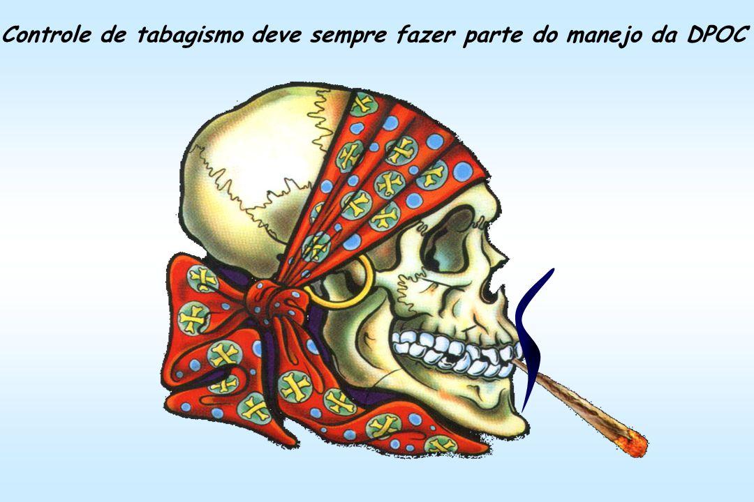 Controle de tabagismo deve sempre fazer parte do manejo da DPOC
