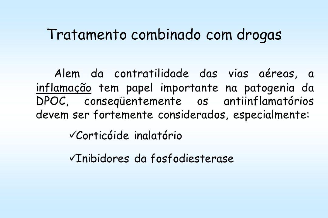 Tratamento combinado com drogas Alem da contratilidade das vias aéreas, a inflamação tem papel importante na patogenia da DPOC, conseqüentemente os antiinflamatórios devem ser fortemente considerados, especialmente: Corticóide inalatório Inibidores da fosfodiesterase