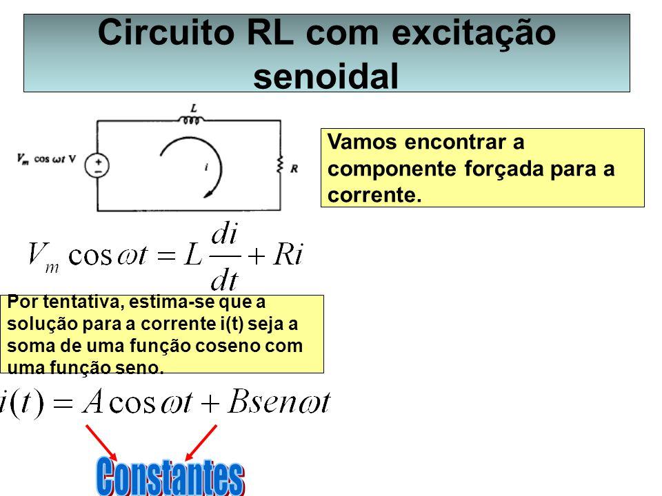 Circuito RL com excitação senoidal Vamos encontrar a componente forçada para a corrente. Por tentativa, estima-se que a solução para a corrente i(t) s