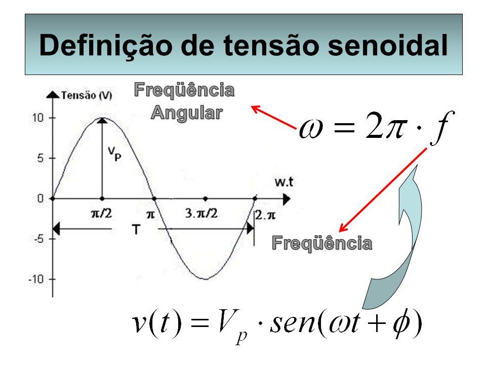 Definição de tensão senoidal