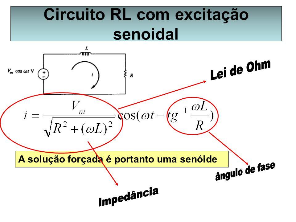Circuito RL com excitação senoidal A solução forçada é portanto uma senóide