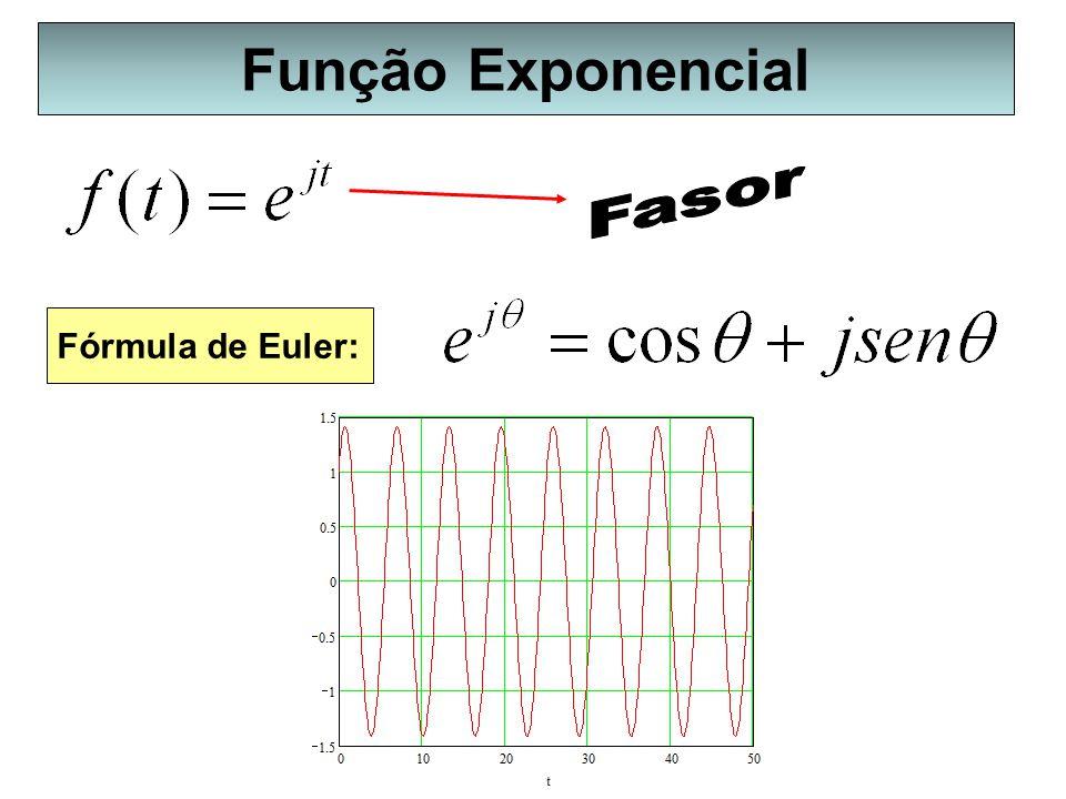 Fórmula de Euler: