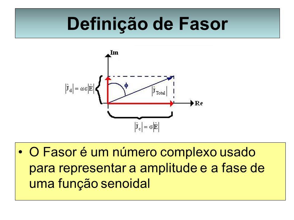 Definição de Fasor O Fasor é um número complexo usado para representar a amplitude e a fase de uma função senoidal