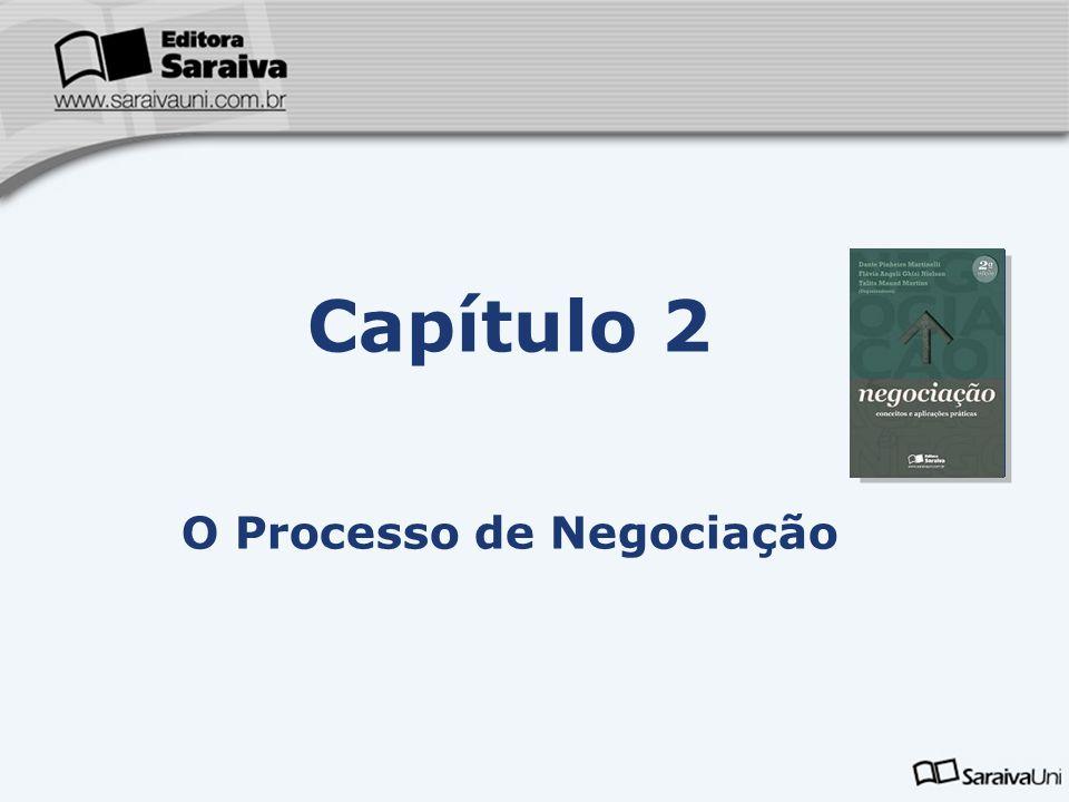 Capítulo 2 O Processo de Negociação