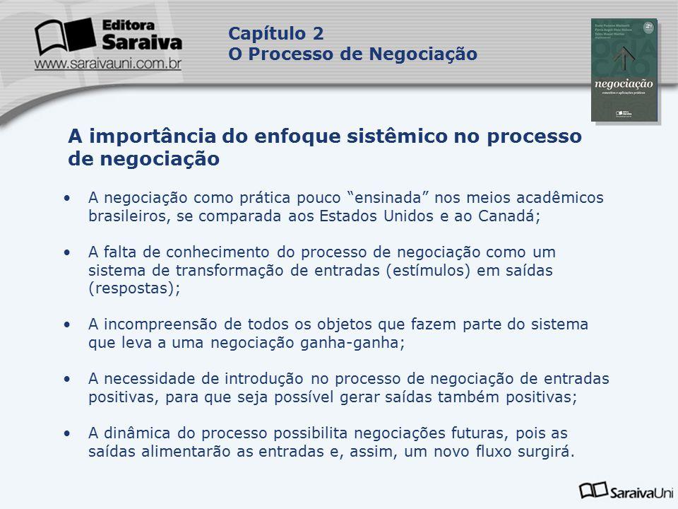 Capa da Obra Capítulo 2 O Processo de Negociação A negociação como prática pouco ensinada nos meios acadêmicos brasileiros, se comparada aos Estados Unidos e ao Canadá; A falta de conhecimento do processo de negociação como um sistema de transformação de entradas (estímulos) em saídas (respostas); A incompreensão de todos os objetos que fazem parte do sistema que leva a uma negociação ganha-ganha; A necessidade de introdução no processo de negociação de entradas positivas, para que seja possível gerar saídas também positivas; A dinâmica do processo possibilita negociações futuras, pois as saídas alimentarão as entradas e, assim, um novo fluxo surgirá.
