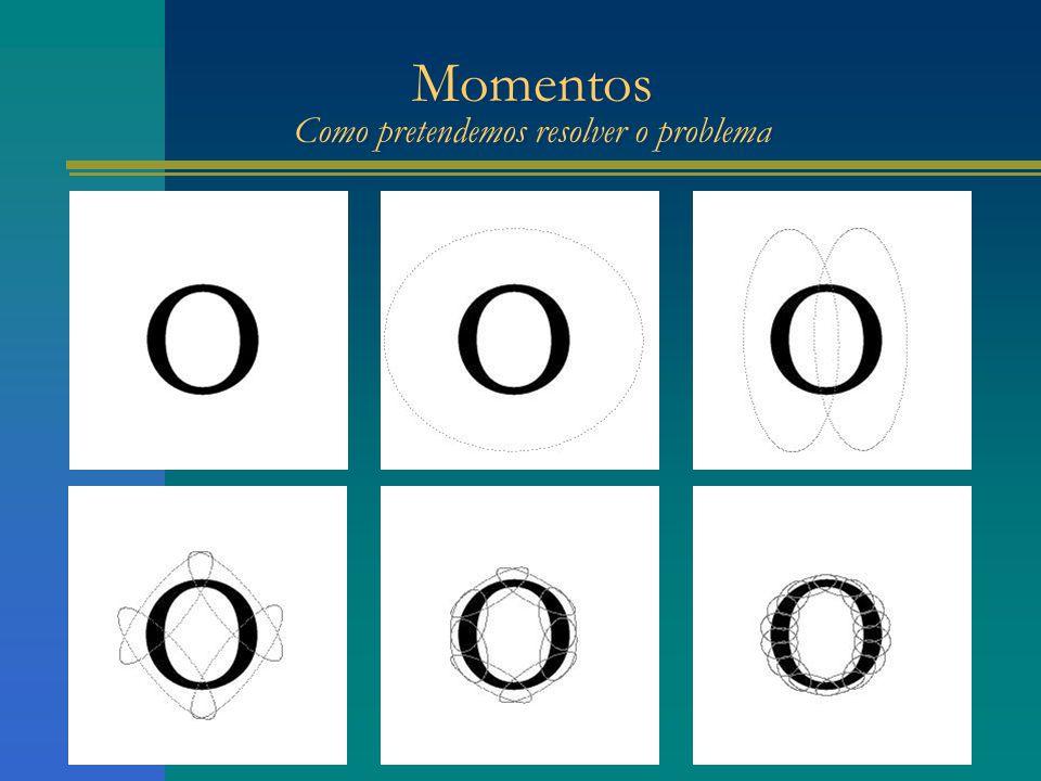 Processamento de Imagens – 2001 lourena@visgraf.impa.br Perguntas, comentários e sugestões