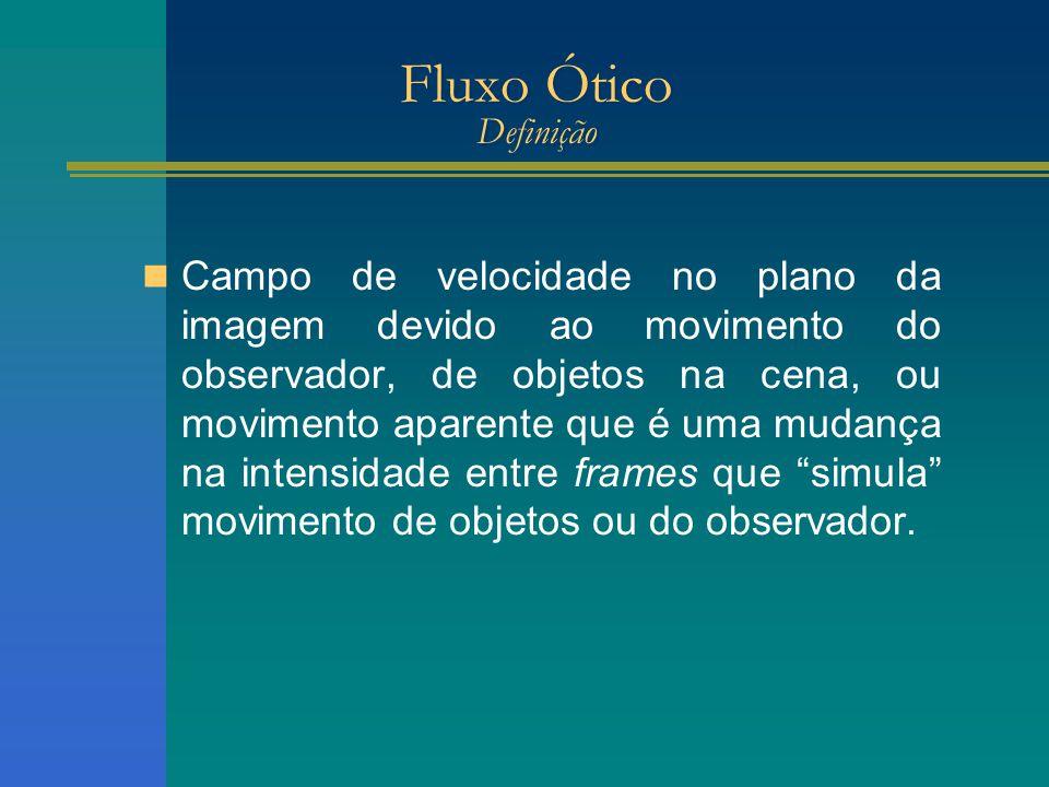 Fluxo Ótico Definição Campo de velocidade no plano da imagem devido ao movimento do observador, de objetos na cena, ou movimento aparente que é uma mudança na intensidade entre frames que simula movimento de objetos ou do observador.