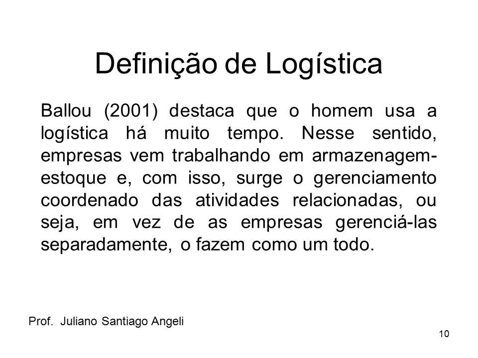 10 Definição de Logística Ballou (2001) destaca que o homem usa a logística há muito tempo. Nesse sentido, empresas vem trabalhando em armazenagem- es