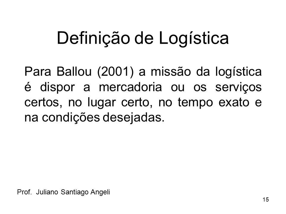 15 Definição de Logística Para Ballou (2001) a missão da logística é dispor a mercadoria ou os serviços certos, no lugar certo, no tempo exato e na co