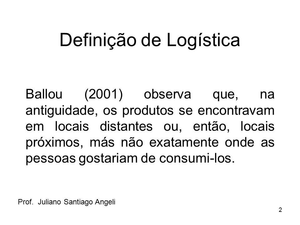 2 Definição de Logística Ballou (2001) observa que, na antiguidade, os produtos se encontravam em locais distantes ou, então, locais próximos, más não
