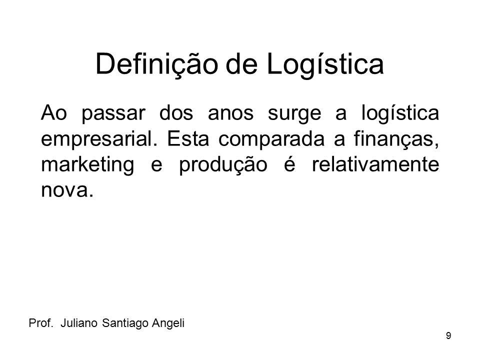 9 Definição de Logística Ao passar dos anos surge a logística empresarial. Esta comparada a finanças, marketing e produção é relativamente nova. Prof.