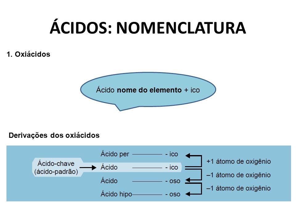ÁCIDOS: NOMENCLATURA 1. Oxiácidos Ácido nome do elemento + ico Derivações dos oxiácidos