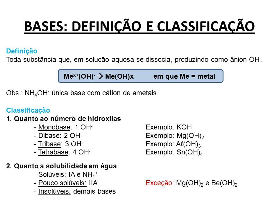 BASES: DEFINIÇÃO E CLASSIFICAÇÃO Definição Toda substância que, em solução aquosa se dissocia, produzindo como ânion OH -. Me x+ (OH) -  Me(OH)x em q