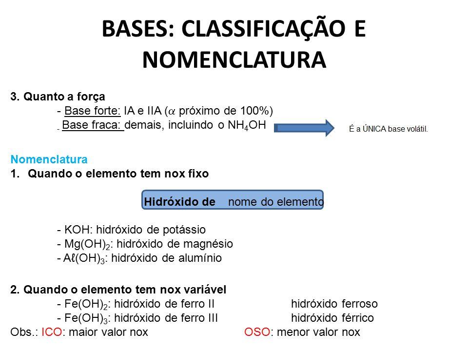 BASES: CLASSIFICAÇÃO E NOMENCLATURA 3. Quanto a força - Base forte: IA e IIA (  próximo de 100%) - Base fraca: demais, incluindo o NH 4 OH Nomenclatu