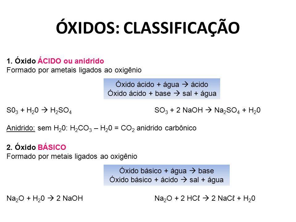 ÓXIDOS: CLASSIFICAÇÃO 1. Óxido ÁCIDO ou anidrido Formado por ametais ligados ao oxigênio Óxido ácido + água  ácido Óxido ácido + base  sal + água S0