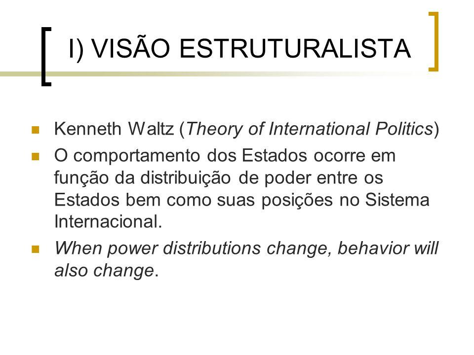 I) VISÃO ESTRUTURALISTA Kenneth Waltz (Theory of International Politics) O comportamento dos Estados ocorre em função da distribuição de poder entre os Estados bem como suas posições no Sistema Internacional.