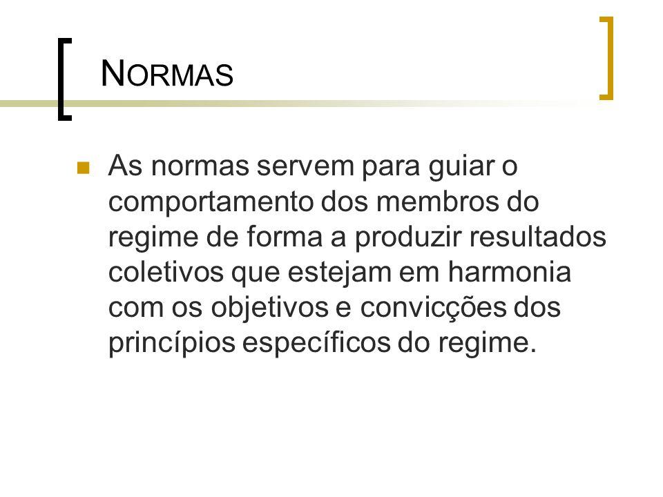 N ORMAS As normas servem para guiar o comportamento dos membros do regime de forma a produzir resultados coletivos que estejam em harmonia com os objetivos e convicções dos princípios específicos do regime.
