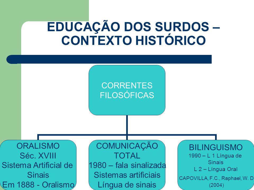 EDUCAÇÃO DOS SURDOS – CONTEXTO HISTÓRICO CORRENTES FILOSÓFICAS ORALISMO Séc. XVIII Sistema Artificial de Sinais Em 1888 - Oralismo COMUNICAÇÃO TOTAL 1