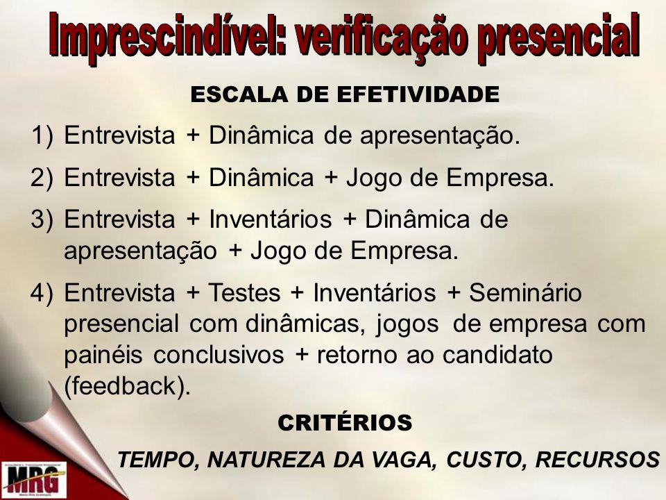 ESCALA DE EFETIVIDADE 1)Entrevista + Dinâmica de apresentação.