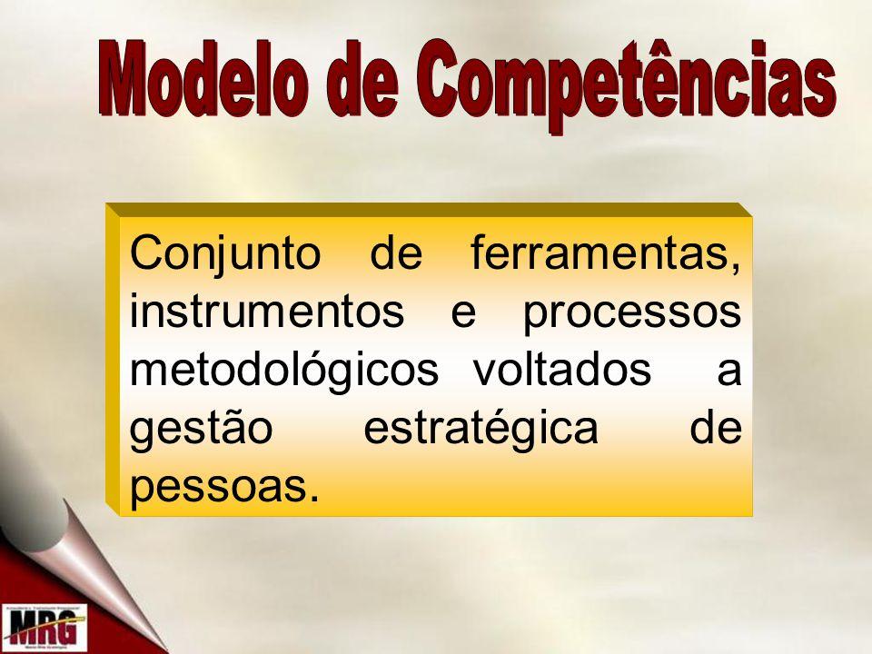 Conjunto de ferramentas, instrumentos e processos metodológicos voltados a gestão estratégica de pessoas.