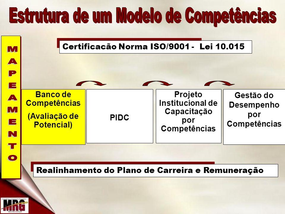 Banco de Competências (Avaliação de Potencial) PIDC Projeto Institucional de Capacitação por Competências Gestão do Desempenho por Competências Certificacão Norma ISO/9001 - Lei 10.015 Realinhamento do Plano de Carreira e Remuneração