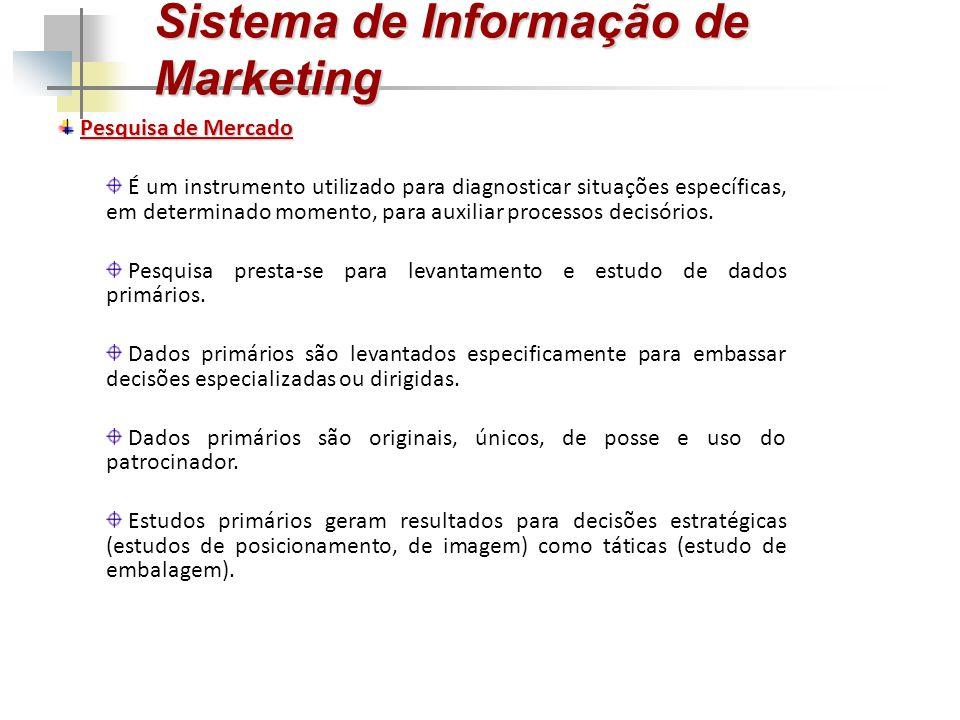 Sistema de Informação de Marketing Pesquisa de Mercado É um instrumento utilizado para diagnosticar situações específicas, em determinado momento, par