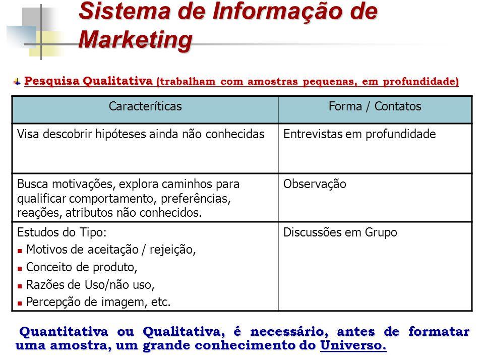 Sistema de Informação de Marketing Pesquisa Qualitativa (trabalham com amostras pequenas, em profundidade) CaracteríticasForma / Contatos Visa descobr