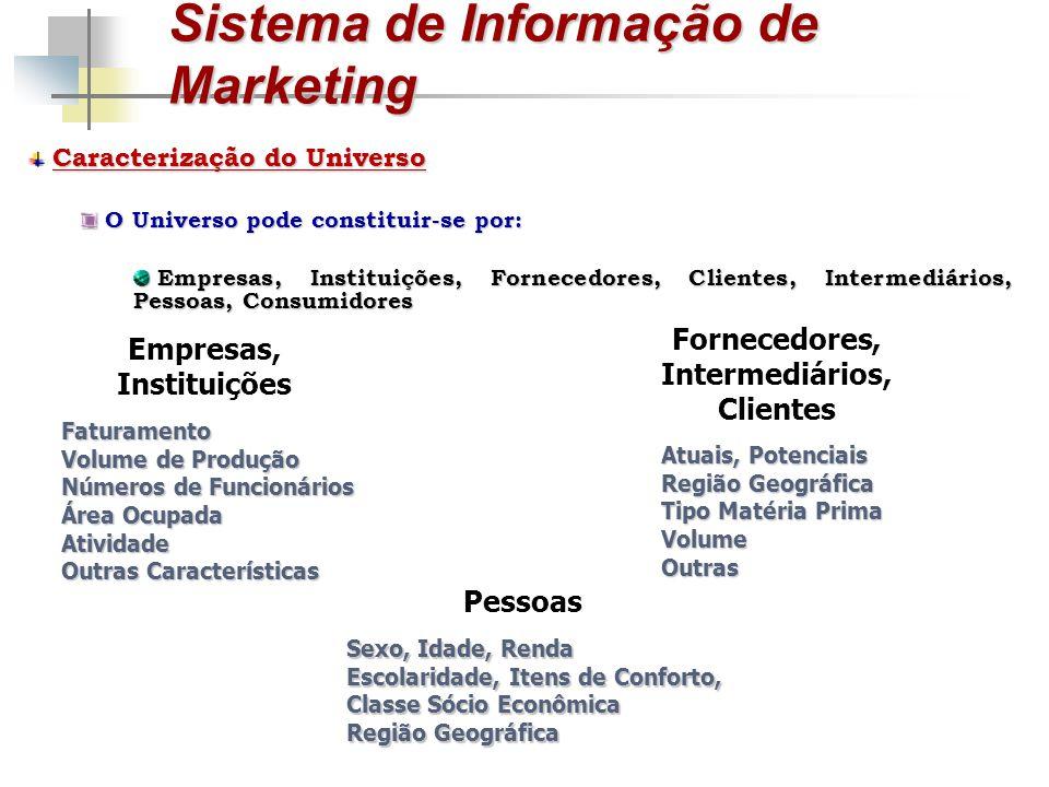 Sistema de Informação de Marketing Caracterização do Universo O Universo pode constituir-se por: O Universo pode constituir-se por: Empresas, Institui